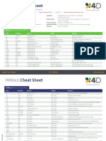 4d Cheat Sheet Vm Ware 1 6