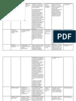 Anestesia Material de Exposición.pdf