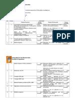 Cronograma Estructura de Datos 01 2008