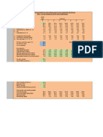 c19a_Rio's_spreadsheet.xlsx