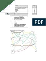 PROBLEMAS LAB PC2 Relacion Activ y Recorrido