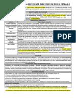 Guía para la integración de expediente Perfil Deseable