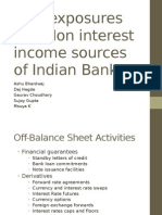 OBS exposures and Non interest income sources of Indian Banks
