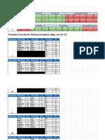Reharmonisation (Maj7, m7, V7) - Sheet1.pdf