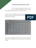 Indice de Accidentalidad en El Municipio de Riosucio Caldas