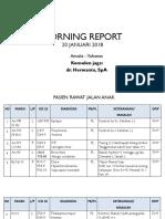 Morning Report 20-1-2018