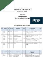 Morning Report 28-02-18