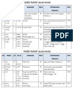 Poli dokheni 1-3-2018.pptx