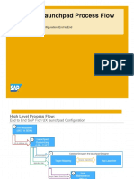 SAP Fiori Launchpad Process Flow