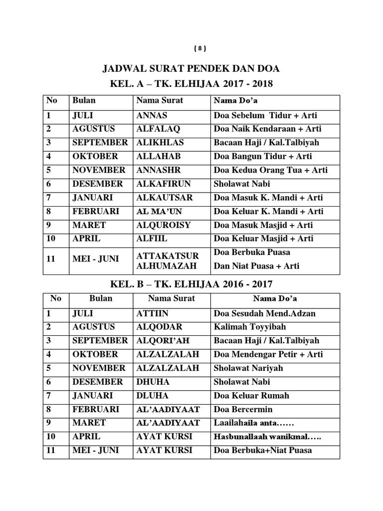 Jadwal Surat Pendek Dan Doa 2017 2018