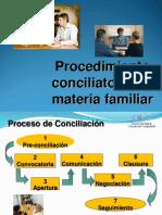 MODULO 6 Procedimiento Conciliatorio en Familia