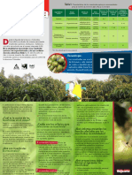 Insecticidas químicos recomendados para el control de la broca del café.pdf