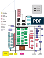 fluxograma 1.pdf