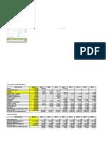 costo sustentado.pdf