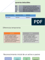 Diferencias Temporarias Deducibles Diapo
