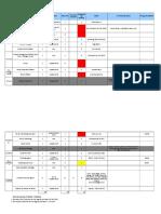 Recruitment Report Per 070616