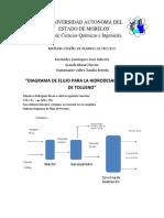 DIAGRAMA_DE_FLUJO_PARA_LA_HIDRODESALQUIL.docx