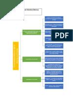 Conceptos Basicos Del Curriculum