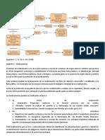 Ley General de Salud Resumen