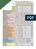 ParametrosPonderacionMaterias 2018-19 V2