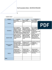 Oral Presentation Classroom Rules