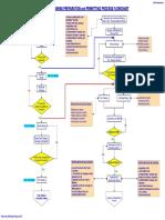 Engineering Drawing Preparation Flowchart Rev.2