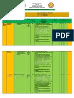 340449585-Ipcrf-Head-Teacher-2-Rpms.docx