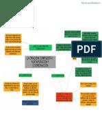 Mapa Conceptual_yuxtapuestas y Coordinadas