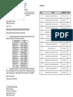 Surat Makluman Latihan 2018