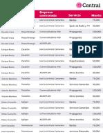 Candidatos a diputados federales y senadores del PRI han 'pagado' 13 millones de pesos a tres proveedores en campaña