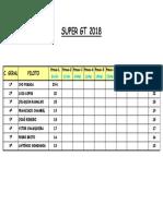 Classificação Geral Super GT 2018.pdf