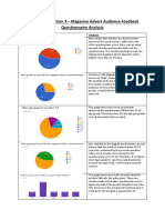 magazine advert audience feedback questionnaire analysis