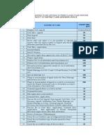 Court Fee for Filing Fresh Case.pdf