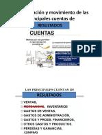 Denominación y movimiento de las principales cuentas de.pdf
