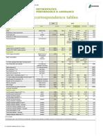 06082009-sustainable_development-sustainability_report_p66_67_68-uk.pdf
