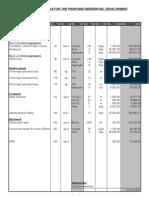 Material Schedule 4-Bedroom Bungalow