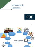 Reformas en Materia de Derechos Humanos
