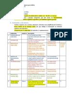 WAIS-IV_Cap 1 y 2 Resumen
