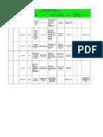 Formato (1) Matriz de Requisitos Legales