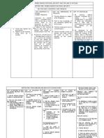 RPC Elements
