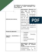 Análisis de La Conducta - Tarea 07