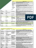 2016 nov -Reservorios-Por-Tipo.pdf