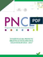 Resultados Bibliotecas Escolares Ciclo 2016 - 2017