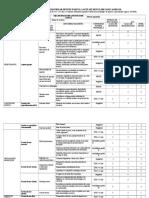 7Fisa de Evaluare Mecanic Agricol
