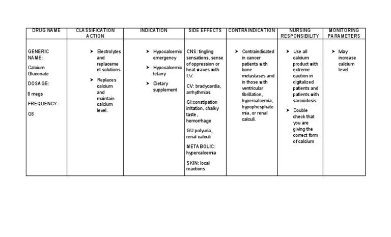 Calcium acetate (PhosLo) Nursing Pharmacology ...