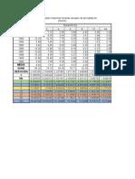 IDF- Construir 2017 Taller 2.2