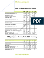 IIT JEE 2009 Opening and Closing Ranks for the Aspirants
