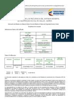Aplicaciones.adres.gov.Co BDUA Internet Pages RespuestaConsulta