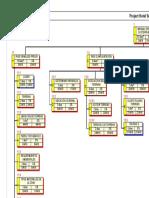 wbs detalle.pdf