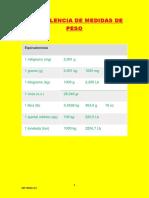 Equivalencia de Medidas de Peso